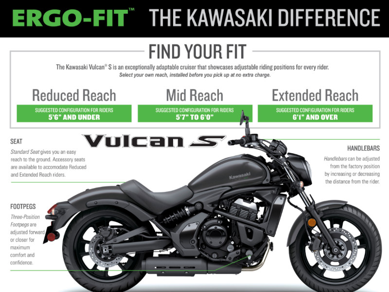 Jim Gilbert's Wheels and Deals Kawasaki Vulcan s